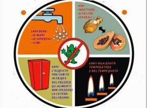 prevenzionesalmonella